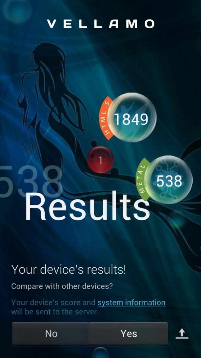 Câteva teste benchmark cu HTC One X+