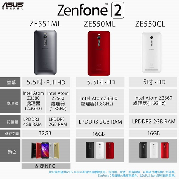 Asus ZenFone 2 lansat comercial în Taiwan; varianta cu 4 GB RAM nu trece de pragul de 300$!
