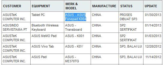ASUS FonePad 7 ar putea fi o tabletă cu Android și procesor Intel, descoperită pe un site indonezian