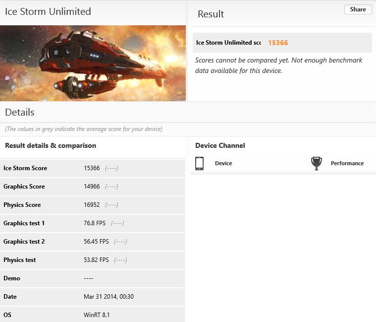 ASUS VivoTab Note 8 Benchmarks