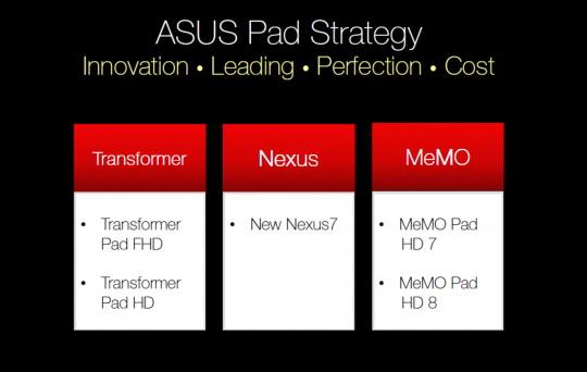 Asus Memo Pad HD 8