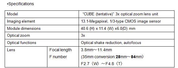 ASUS ZenFone Zoom va sosi cu o lentilă HOYA, cea mai subțire unitate cu zoom optic din lume