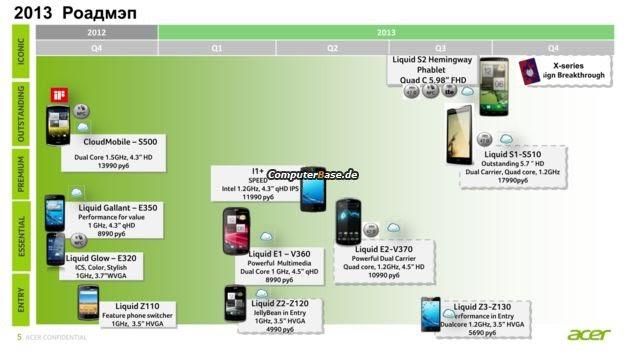 și Acer are un flagship pregătit! Acer Liquid S2 vine cu procesor Snapdragon 800, ecran Full HD de 5.98 inch