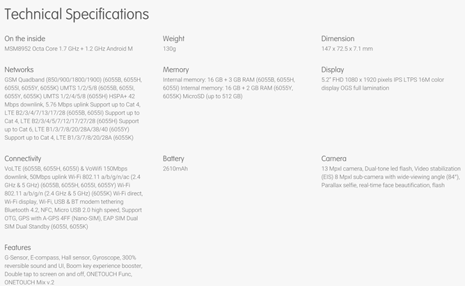Alcatel Idol 4S specificatii