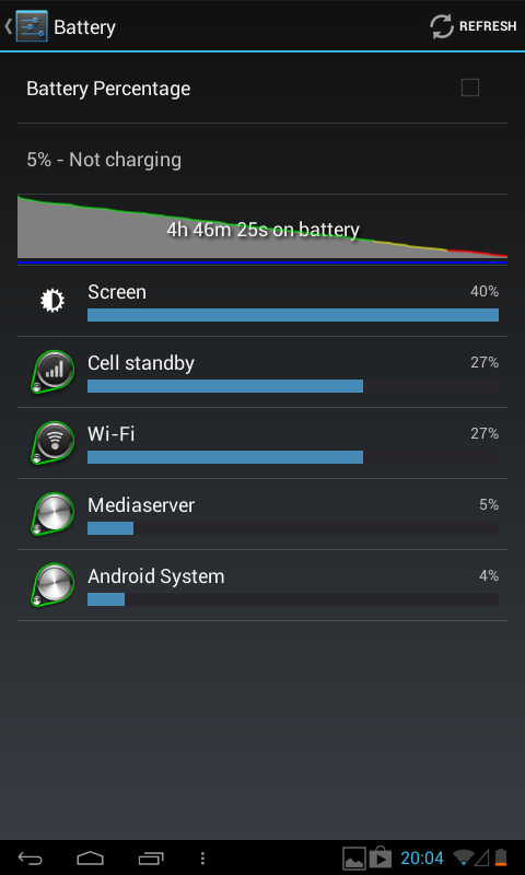 Baterie lui Allview AX4 Nano