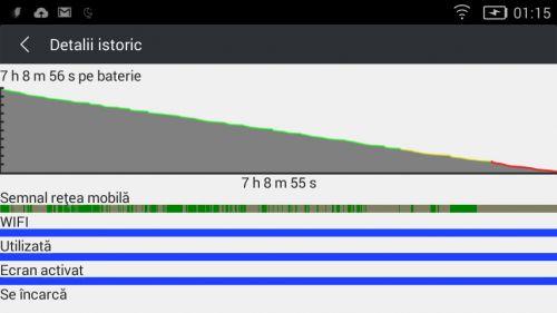 Bateria lui Allview V1 Viper i4G