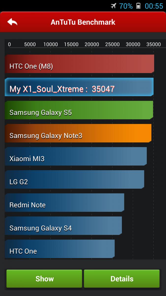 Allview X1 Xtreme primește o actualizare de la Allview, care Îi duce performanțele peste Galaxy S5 În benchmarkuri