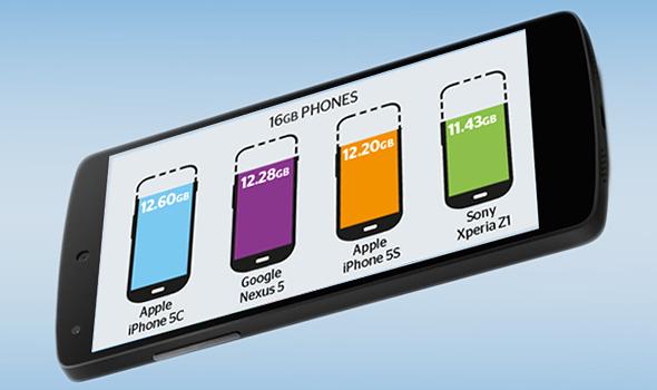 Cât spațiu de stocare oferă terminalele moderne de fapt? Galaxy S4 se afla pe ultimul loc