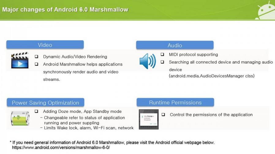 Un ghid cu noutățile aduse de Android 6.0 Marshmallow pe Galaxy S6 și S6 Edge, ajunge astăzi pe web