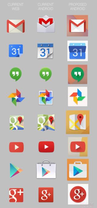 Iconurile din Android primesc un design nou, plat și cu umbre mai pronunțate
