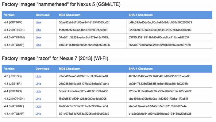 Google Începe distribuția lui Android 4.4.4 KitKat pentru o serie de terminale din gama Nexus