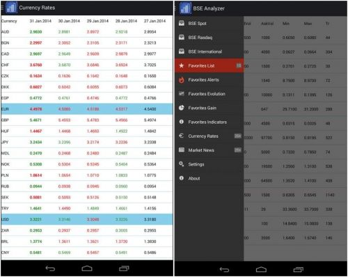 Bursa de Valori București lansează o aplicație pentru Android; În curând și pe iOS