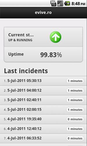 Monitive, o aplicație românească pentru Android și BlackBerry care permite monitorizarea serverelor/site-urilor
