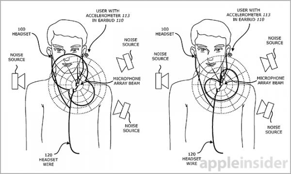 Viitoarele modele de căști Apple EarPods ar putea avea funcții de anulare a zgomotului de fond