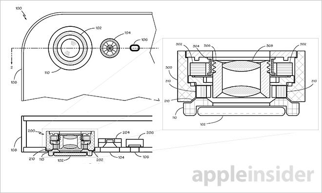 Brevet Apple