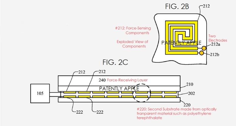 Apple brevetează tehnologia Force Touch înainte de lansarea noului iPhone