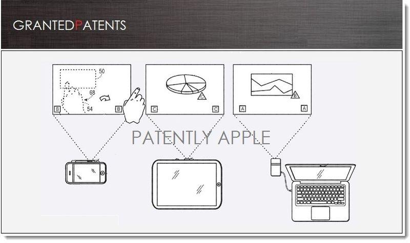 Apple primește 5 brevete pentru design și unul pentru proiectoare integrate pe iPad și iPhone