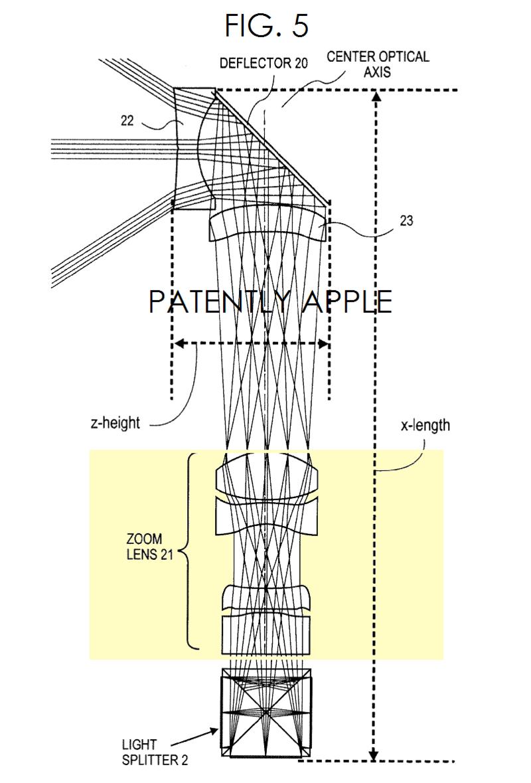 Apple primeşte un brevet pentru un mecanism optic True Zoom pentru iDevice-uri