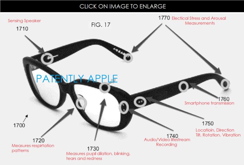 Apple primește un brevet pentru ochelari smart și o aplicație Lifestreaming