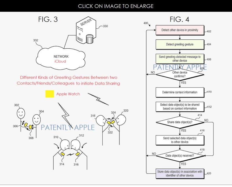Noi brevete Apple menţionează schimbul de informaţii prin îmbrăţişări sau alte gesturi, folosind terminale Apple Watch
