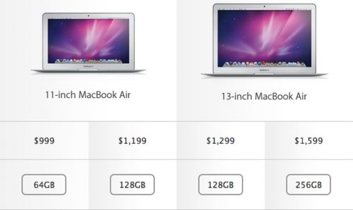 preturi macbook air