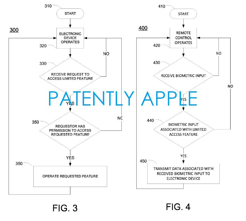 Un nou brevet Apple face referire la o telecomandă specială cu Touch ID şi funcţii asociate smart home