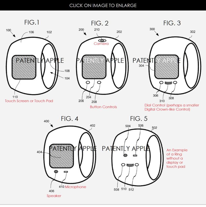 Tehnologie la degetul mic: Apple primeşte un brevet pentru un device în formă de inel