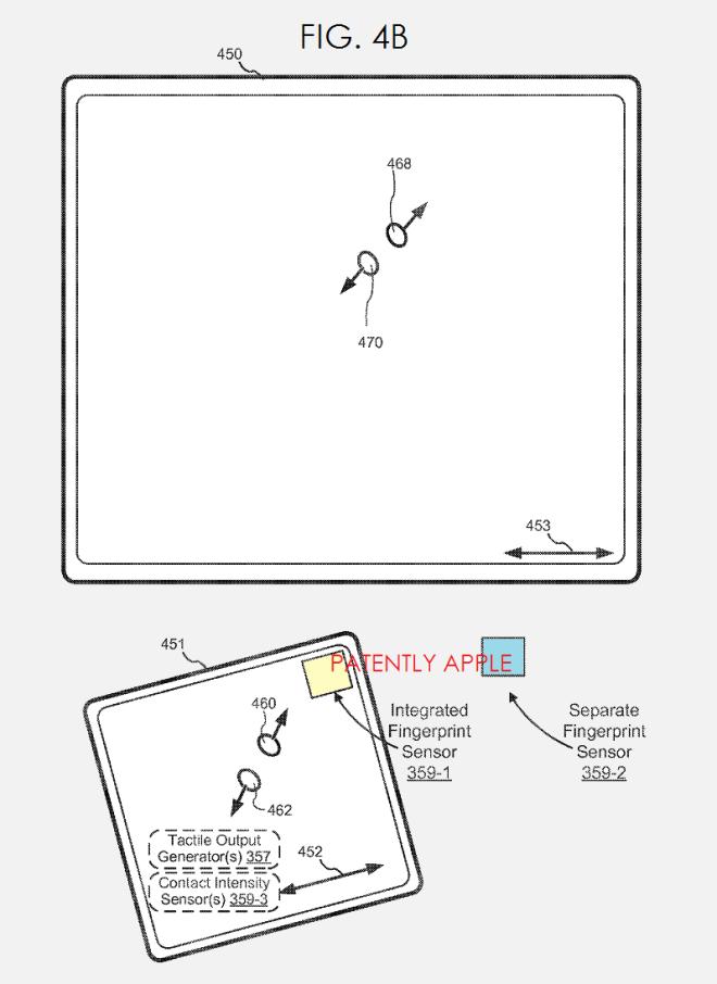 Apple primește un brevet pentru un scanner de amprente integrat în display și pentru un buton home cu rol de joystick