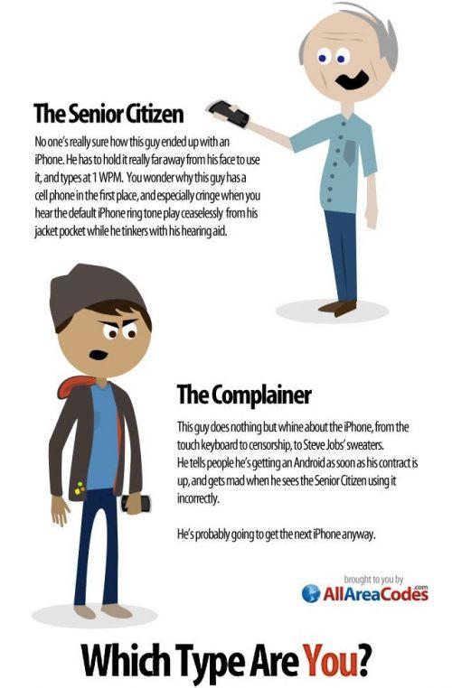 Ce fel de utilizator iPhone ești? Află aici!