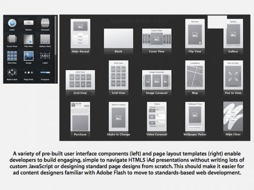 Reclame create cu tehnologia Apple iAd Producer, rival cu Adobe Flash?