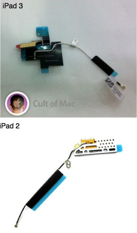 iPad 3 - iPad 2S - iPad HD