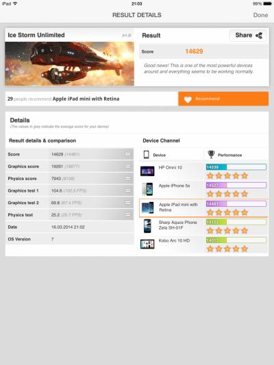Benchmark-uri pe iPad Mini Retina
