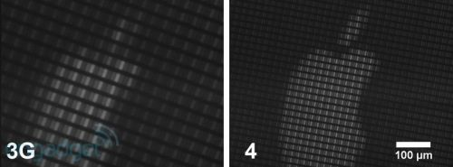 Ecranul Retina Display sub microsocop