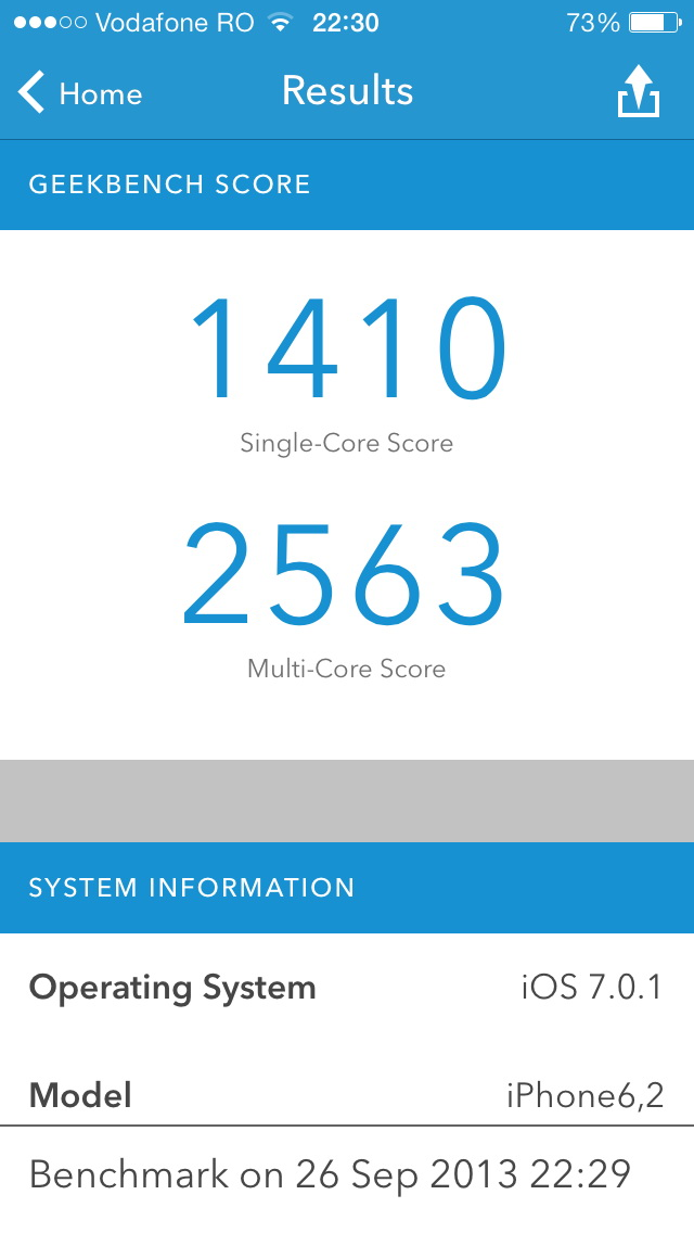 iPhone 5s Benchmarks