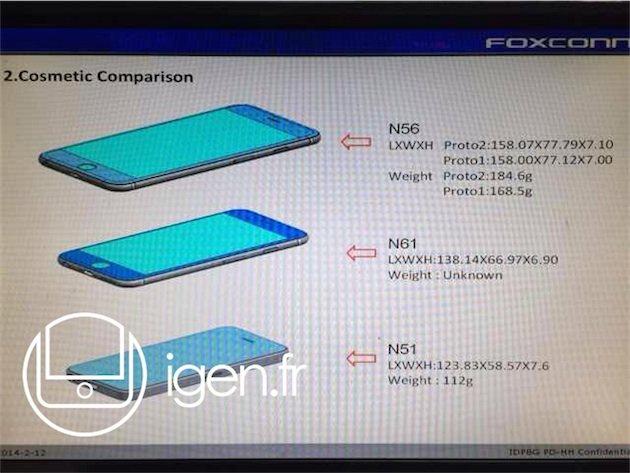 O sursă din fabricile Foxconn a publicat imagini cu dimensiunile exacte ale lui iPhone 6