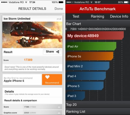 Benchmark-uri iPhone 6