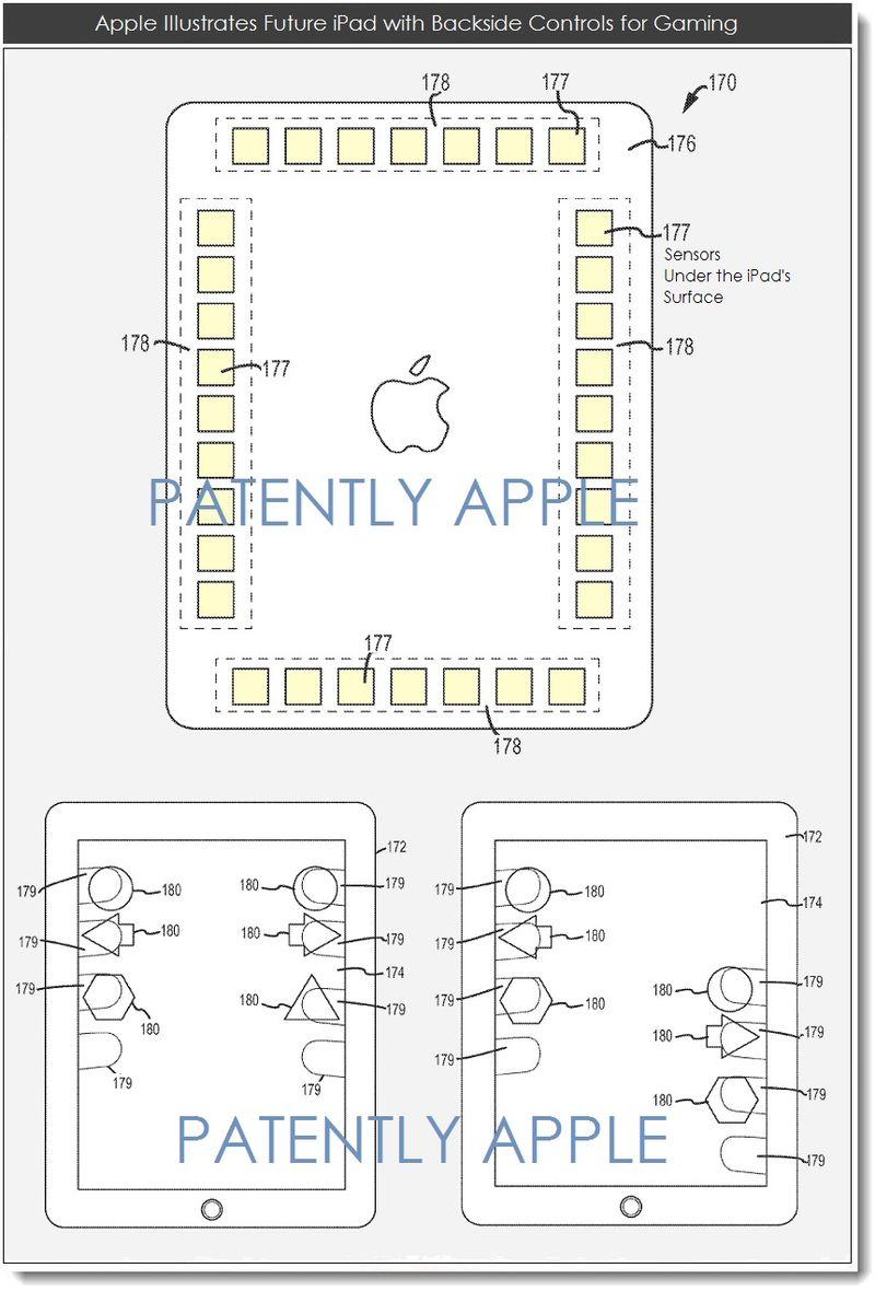 Apple brevetează un sistem de control pentru jocuri integrat În spatele tabletei iPad