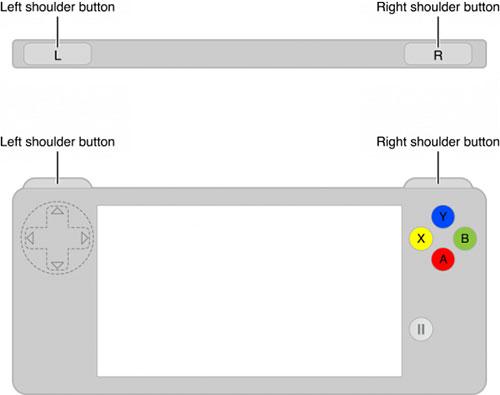 iOS 7 vine cu suport pentru joystickuri third party pe iPad și iPhone