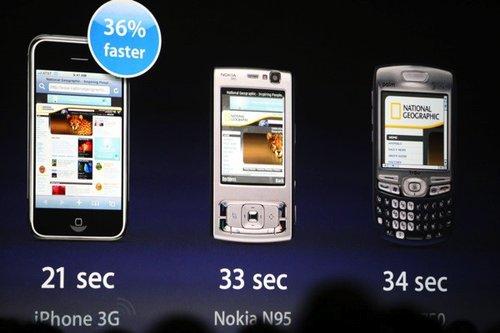 iPhone 3G este comparat cu Nokia N95 sau Treo 750