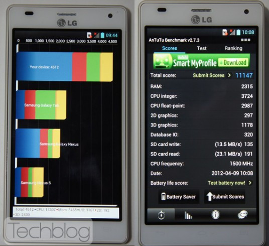 LG Optimus 4X HD apare În primele teste de benchmark
