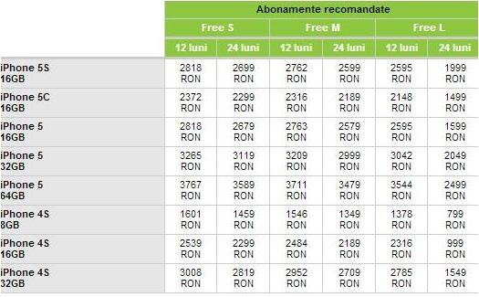 Cosmote România adaugă În ofertă iPhone 5s și iPhone 5c
