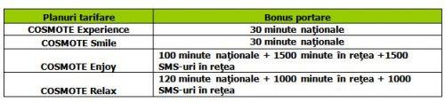 Cosmote România oferă tarife promoționale pentru smartphone-uri