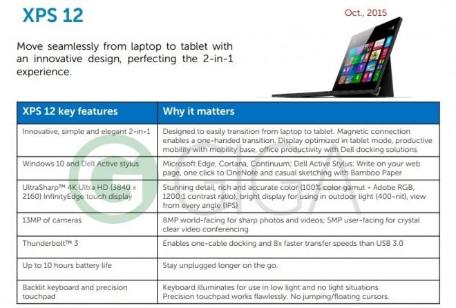 Următoarea tabletă Dell, numită XPS 12, va sosi cu display 4K Infinity Edge și cu Windows 10 la bord