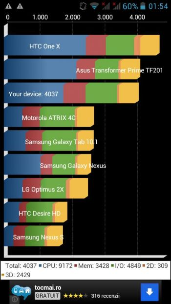 E-Boda Eruption V200 Quad Core Benchmarks (download)