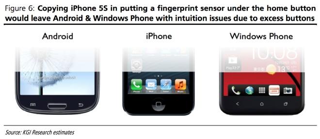 iPhone 5S va incorpora un senzor pentru amprente sub butonul Home (Zvon)