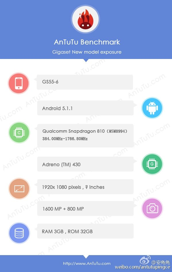 Gigaset aduce un nou smartphone high end la IFA 2015, dă semnalul pentru o revenire Siemens în zona telefoanelor