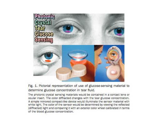 Google ia În calcul lansarea unor lentile de contact inteligente; acestea vor putea măsura cantitate de glucoză din organism folosind lacrimile
