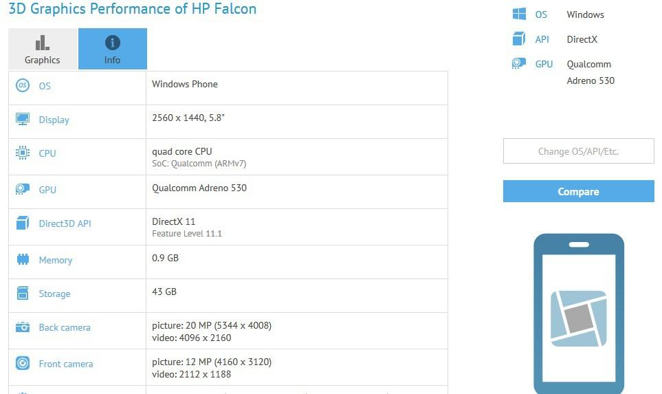 HP Falcon îşi face apariţia în GFXBench cu procesor Qualcomm Snapdragon 820 şi Windows 10 Mobile
