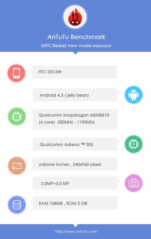 HTC pregătește un prim smartphone cu procesor octo-core MediaTek și un mid-range quad-core accesibil