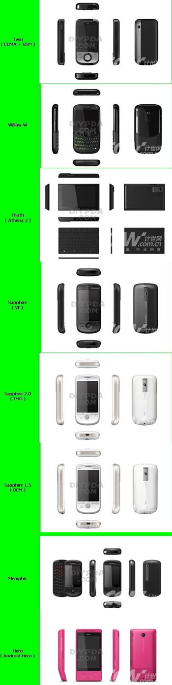 HTC 2009